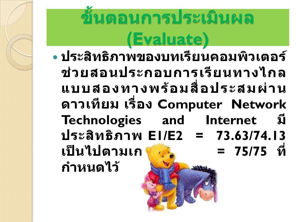 ขั้นตอนการประเมินผล (Evaluate) ประสิทธิภาพของบทเรียนคอมพิวเตอร์ ช่วยสอนประกอบการเรียนทางไกล แบบสองทางพร้อมสื่อประสมผ่าน ดาวเทียม เรื่อง Computer Network Technologies and Internet มี ประสิทธิภาพ E1/E2 = 73.63/74.13 เป็นไปตามเกณฑ์ E1/E2 = 75/75 ที่ กำหนดไว้