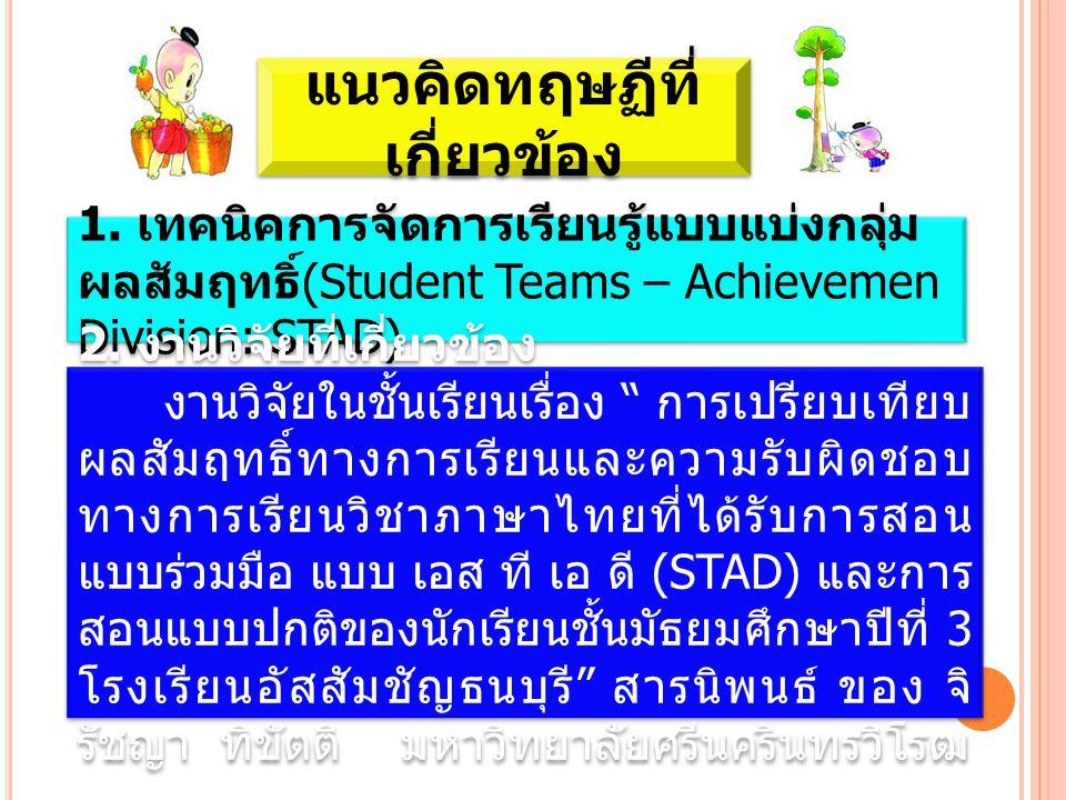 แนวคิดทฤษฏีที่ เกี่ยวข้อง 1. เทคนิคการจัดการเรียนรู้แบบแบ่งกลุ่ม ผลสัมฤทธิ์ (Student Teams – Achievemen Division: STAD) 2. งานวิจัยที่เกี่ยวข้อง งานวิ