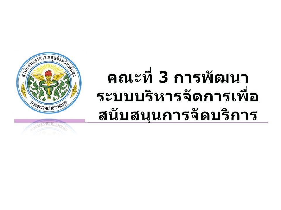 ประเด็นการตรวจราชการที่ ๕ : ประสิทธิภาพของการ บริหารการเงินการคลัง 2 สำนักงานสาธารณสุขจังหวัด พัทลุง ตัวชี้วัด : ประสิทธิภาพของการบริหารการเงินสามารถ ควบคุมปัญหาการเงินระดับ ๗ ของหน่วยบริการในพื้นที่ ไม่เกินร้อยละ ๑๐ ( รพท./ รพช.) สถานะทางการเงิน จำแนกรายไตรมาส