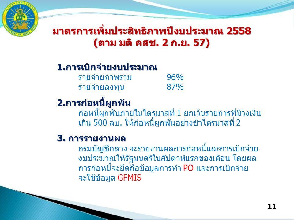 11 มาตรการเพิ่มประสิทธิภาพปีงบประมาณ 2558 (ตาม มติ คสช.
