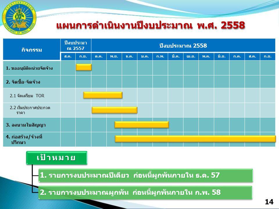14 แผนการดำเนินงานปีงบประมาณ พ.ศ. 2558 เป้าหมาย 1.