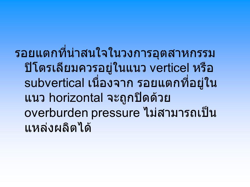 รอยแตกที่น่าสนใจในวงการอุตสาหกรรม ปิโตรเลียมควรอยู่ในแนว verticel หรือ subvertical เนื่องจาก รอยแตกที่อยู่ใน แนว horizontal จะถูกปิดด้วย overburden pressure ไม่สามารถเป็น แหล่งผลิตได้
