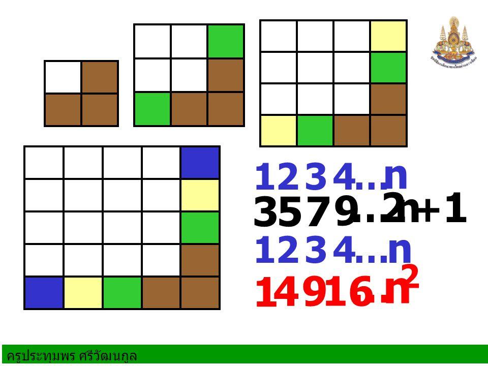3 1 57 9 234… … n n 1 4916 … n 2 1234… n 2 +1+1