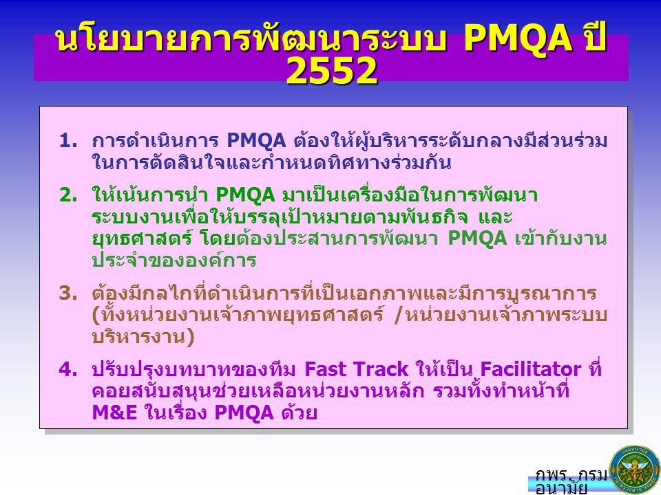 นโยบายการพัฒนาระบบ PMQA ปี 2552 5.เพื่อให้เกิดการประสานงานที่ดี จึงให้กำหนดบทบาทหน้าที่ (Role and Function) ของหน่วยงานให้ชัดเจน - หน่วยงานเจ้าภาพยุทธศาสตร์ - หน่วยงานเจ้าภาพระบบบริหารงานกลาง 6.หน่วยงานเจ้าภาพยุทธศาสตร์ ต้องเป็นหลักในการใช้ PMQA ในดำเนินการงาน โดยวิเคราะห์ความเสี่ยง วาง ระบบงาน กระบวนงานหลัก กำลังคนที่ต้องพัฒนา และระบบ IS เพื่อให้มั่นใจว่า ยุทธศาสตร์จะบรรลุผล 7.หน่วยงานเจ้าภาพระบบบริหารงาน ต้องกำหนด ระบบงาน เป้าหมาย ที่จะพัฒนาในแผนพัฒนาองค์กร (โดยวิเคราะห์ จากเกณฑ์ PMQA และ OFI ของหมวด1-6) และจัดทำ แผนพัฒนา ระบบงานเป้าหมาย โดยจำแนกบทบาทของ หน่วยงานเจ้าภาพ(PO) กับ หน่วยงานย่อยให้ประสาน สอดคล้องกัน 5.เพื่อให้เกิดการประสานงานที่ดี จึงให้กำหนดบทบาทหน้าที่ (Role and Function) ของหน่วยงานให้ชัดเจน - หน่วยงานเจ้าภาพยุทธศาสตร์ - หน่วยงานเจ้าภาพระบบบริหารงานกลาง 6.หน่วยงานเจ้าภาพยุทธศาสตร์ ต้องเป็นหลักในการใช้ PMQA ในดำเนินการงาน โดยวิเคราะห์ความเสี่ยง วาง ระบบงาน กระบวนงานหลัก กำลังคนที่ต้องพัฒนา และระบบ IS เพื่อให้มั่นใจว่า ยุทธศาสตร์จะบรรลุผล 7.หน่วยงานเจ้าภาพระบบบริหารงาน ต้องกำหนด ระบบงาน เป้าหมาย ที่จะพัฒนาในแผนพัฒนาองค์กร (โดยวิเคราะห์ จากเกณฑ์ PMQA และ OFI ของหมวด1-6) และจัดทำ แผนพัฒนา ระบบงานเป้าหมาย โดยจำแนกบทบาทของ หน่วยงานเจ้าภาพ(PO) กับ หน่วยงานย่อยให้ประสาน สอดคล้องกัน กพร.