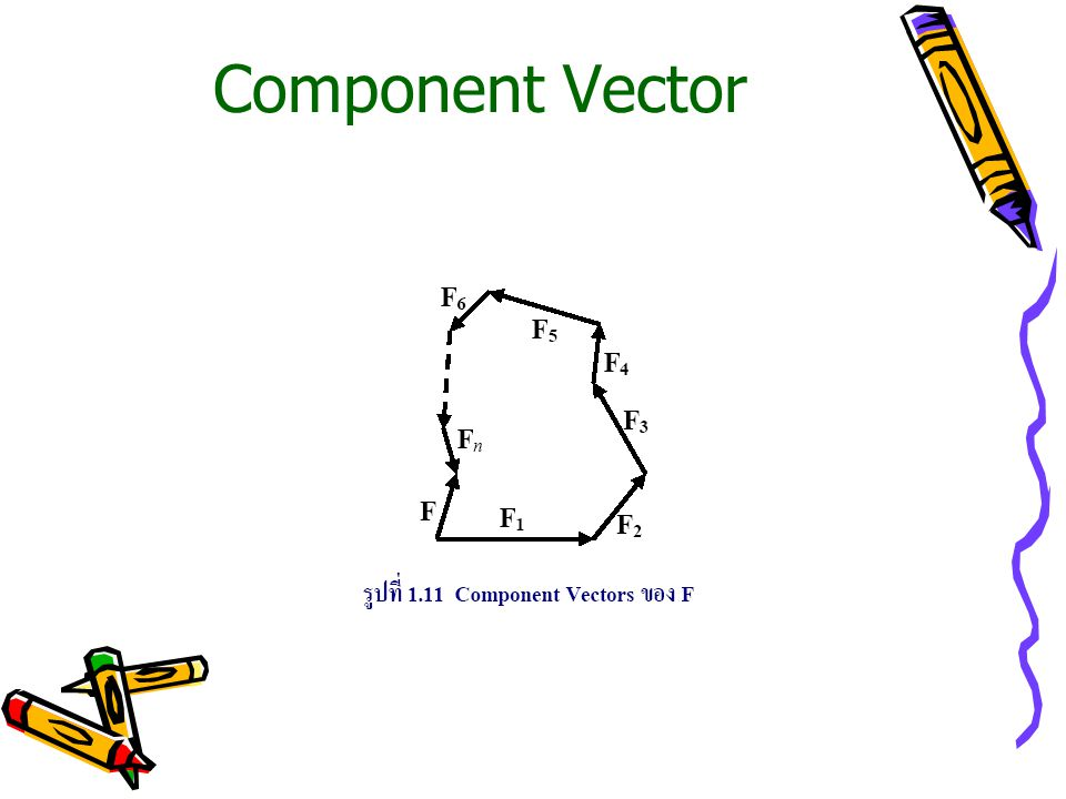 Component Vector