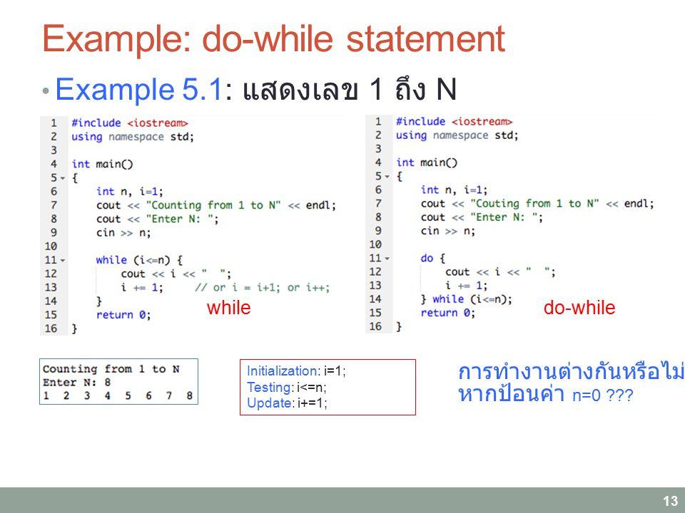 Example: do-while statement Example 5.1: แสดงเลข 1 ถึง N 13 Initialization: i=1; Testing: i<=n; Update: i+=1; whiledo-while การทำงานต่างกันหรือไม่ หาก