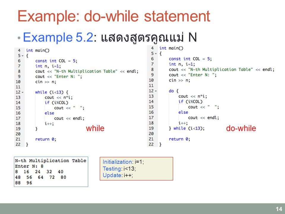 Example: do-while statement Example 5.2: แสดงสูตรคูณแม่ N 14 Initialization: i=1; Testing: i<13; Update: i++; whiledo-while