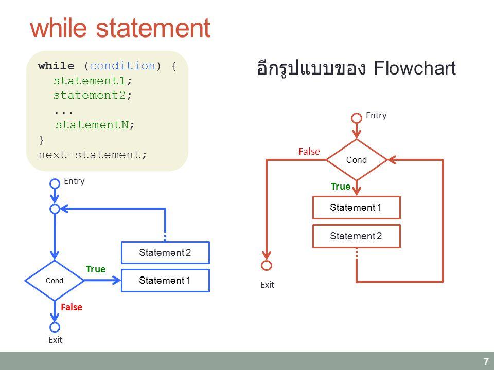 while statement อีกรูปแบบของ Flowchart 7 Cond Statement 1 Statement 2 Entry True False Exit while (condition) { statement1; statement2;...