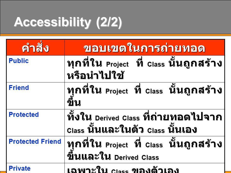 30 Accessibility (2/2) คำสั่งขอบเขตในการถ่ายทอด Public ทุกที่ใน Project ที่ Class นั้นถูกสร้าง หรือนำไปใช้ Friend ทุกที่ใน Project ที่ Class นั้นถูกสร้าง ขึ้น Protected ทั้งใน Derived Class ที่ถ่ายทอดไปจาก Class นั้นและในตัว Class นั้นเอง Protected Friend ทุกที่ใน Project ที่ Class นั้นถูกสร้าง ขึ้นและใน Derived Class Private เฉพาะใน Class ของตัวเอง