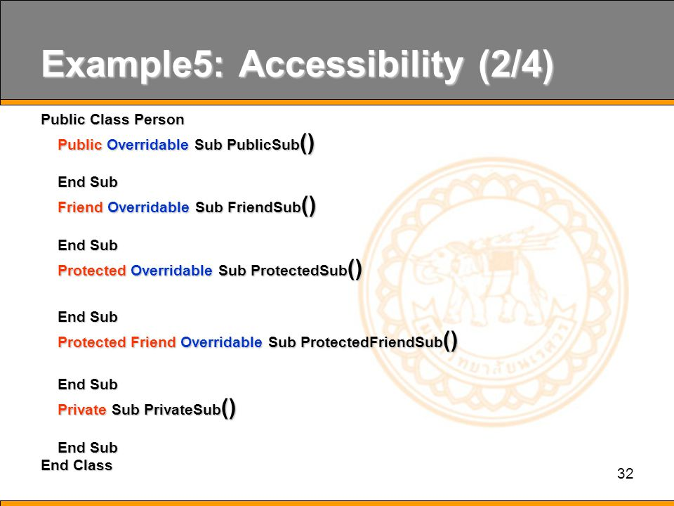 32 Example5: Accessibility (2/4) Public Class Person Public Overridable Sub PublicSub () Public Overridable Sub PublicSub () End Sub End Sub Friend Overridable Sub FriendSub () Friend Overridable Sub FriendSub () End Sub End Sub Protected Overridable Sub ProtectedSub () Protected Overridable Sub ProtectedSub () End Sub End Sub Protected Friend Overridable Sub ProtectedFriendSub () Protected Friend Overridable Sub ProtectedFriendSub () End Sub End Sub Private Sub PrivateSub () Private Sub PrivateSub () End Sub End Sub End Class