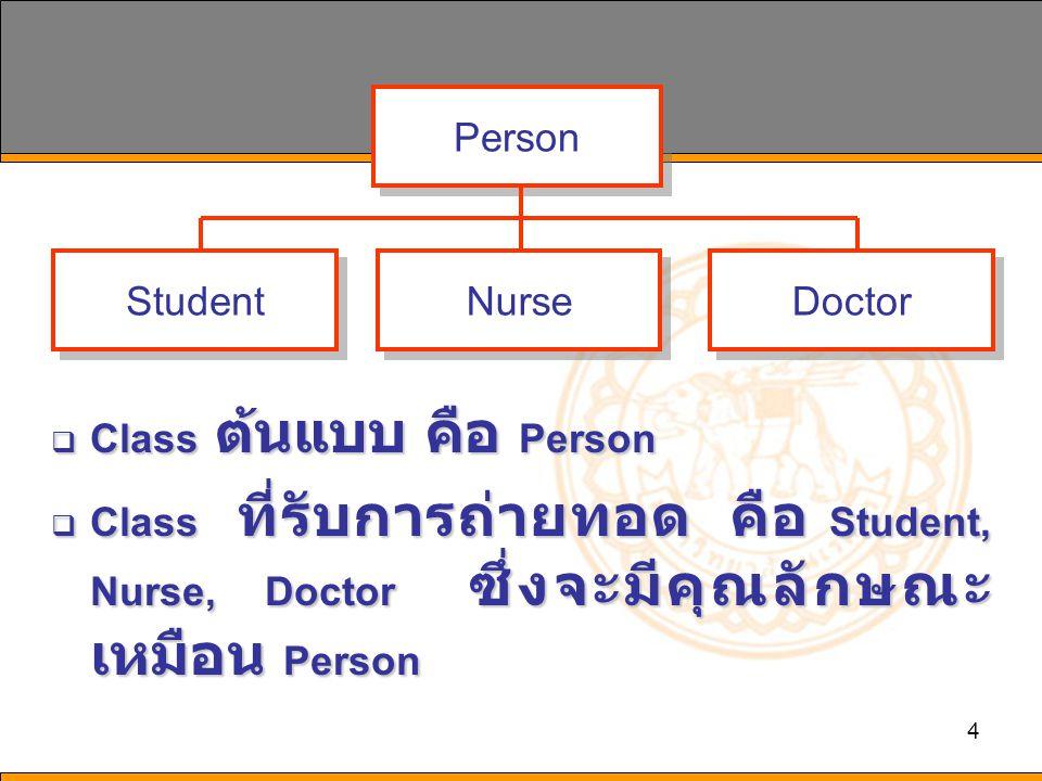 4  Class ต้นแบบ คือ Person  Class ที่รับการถ่ายทอด คือ Student, Nurse, Doctor ซึ่งจะมีคุณลักษณะ เหมือน Person Person Nurse Doctor Student