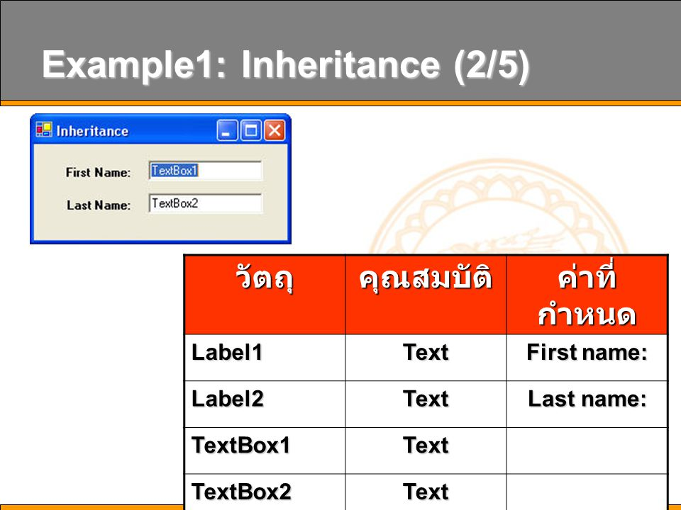 8 Example1: Inheritance (2/5) วัตถุคุณสมบัติ ค่าที่ กำหนด Label1Text First name: Label2Text Last name: TextBox1Text TextBox2Text