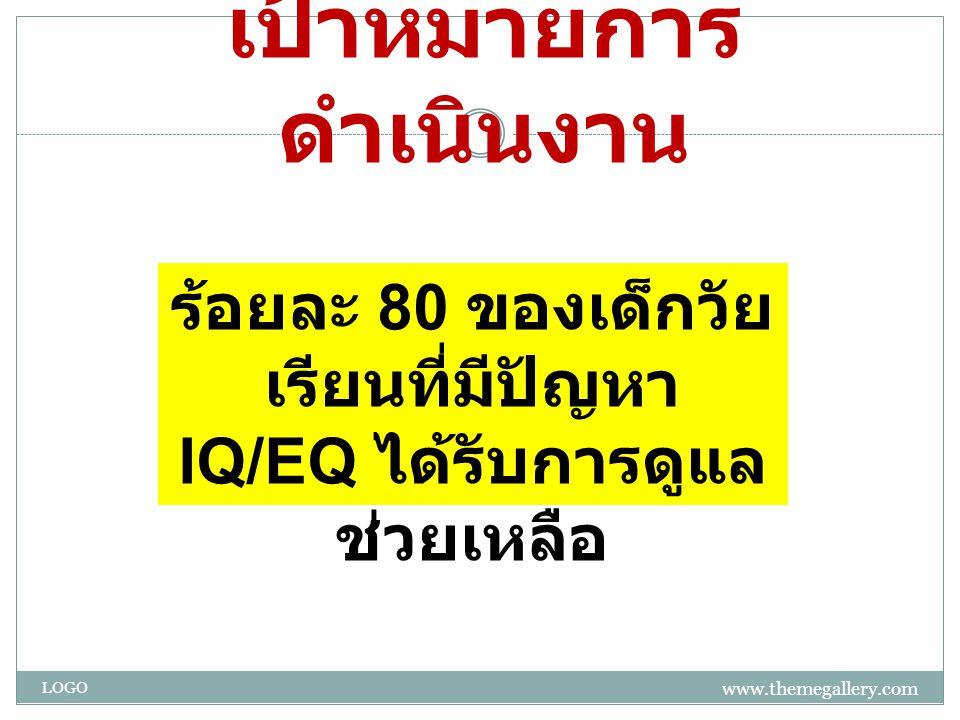 เป้าหมายการ ดำเนินงาน www.themegallery.com LOGO ร้อยละ 80 ของเด็กวัย เรียนที่มีปัญหา IQ/EQ ได้รับการดูแล ช่วยเหลือ