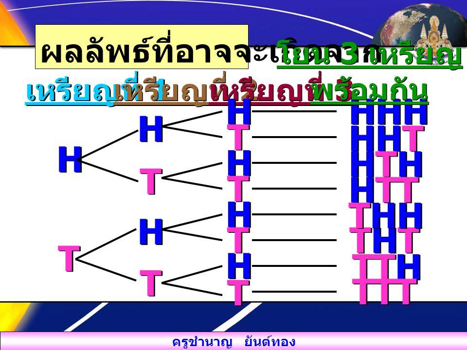 ครูชำนาญ ยันต์ทอง จะได้ ผลลัพธ์ทั้งหมด ที่อาจจะเกิดขึ้น จากการทดลองสุ่ม มี 8 แบบ คือ HHH, HHT, HTH, HTT, THH, THT, TTH และ TTT HHH, HHT, HTH, HTT, THH, THT, TTH และ TTT