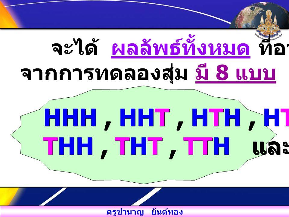 ครูชำนาญ ยันต์ทอง จะได้ ผลลัพธ์ทั้งหมด ที่อาจจะเกิดขึ้น จากการทดลองสุ่ม มี 8 แบบ คือ HHH, HHT, HTH, HTT, THH, THT, TTH และ TTT HHH, HHT, HTH, HTT, THH