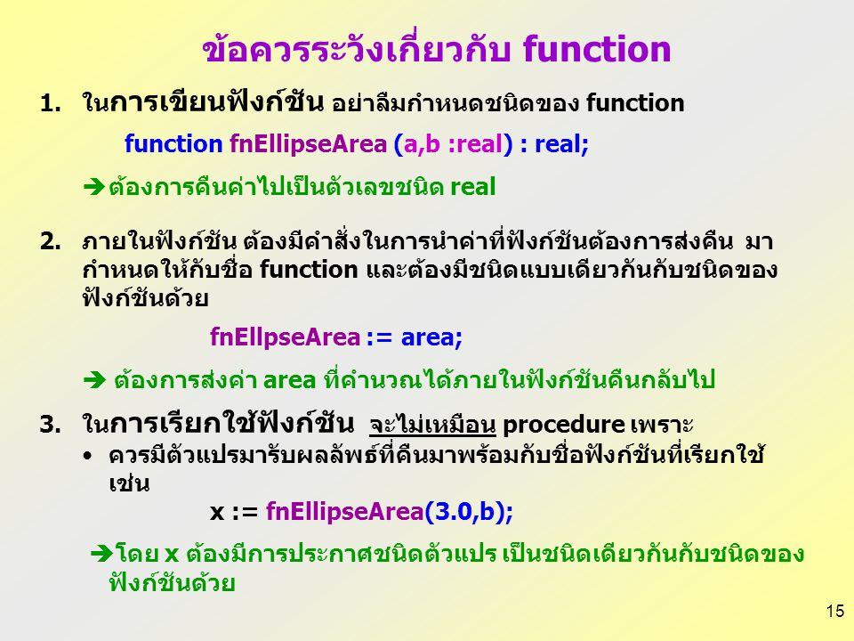 15 1.ใน การเขียนฟังก์ชัน อย่าลืมกำหนดชนิดของ function function fnEllipseArea (a,b :real) : real;  ต้องการคืนค่าไปเป็นตัวเลขชนิด real 2.ภายในฟังก์ชัน ต้องมีคำสั่งในการนำค่าที่ฟังก์ชันต้องการส่งคืน มา กำหนดให้กับชื่อ function และต้องมีชนิดแบบเดียวกันกับชนิดของ ฟังก์ชันด้วย fnEllpseArea := area;  ต้องการส่งค่า area ที่คำนวณได้ภายในฟังก์ชันคืนกลับไป 3.ใน การเรียกใช้ฟังก์ชัน จะไม่เหมือน procedure เพราะ ควรมีตัวแปรมารับผลลัพธ์ที่คืนมาพร้อมกับชื่อฟังก์ชันที่เรียกใช้ เช่น x := fnEllipseArea(3.0,b);  โดย x ต้องมีการประกาศชนิดตัวแปร เป็นชนิดเดียวกันกับชนิดของ ฟังก์ชันด้วย ข้อควรระวังเกี่ยวกับ function