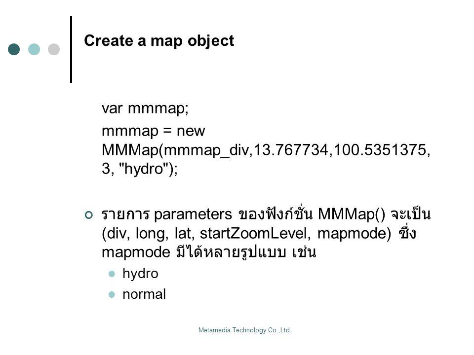 Metamedia Technology Co.,Ltd. Layer API
