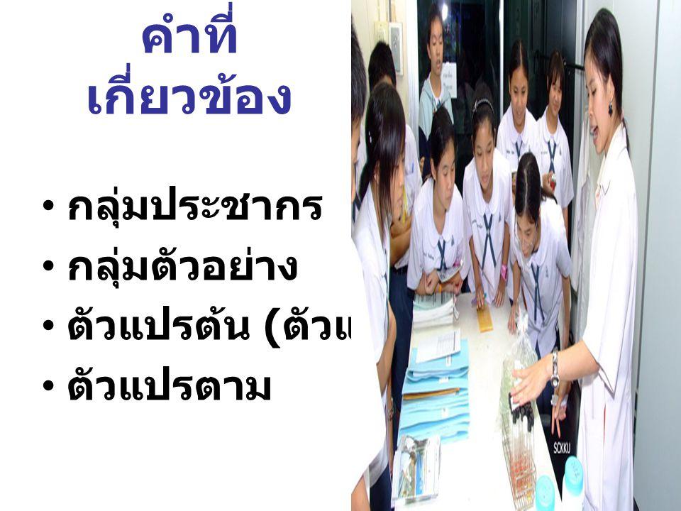 ผลการใช้หนังสืออิเล็กทรอนิกส์ (e-book) เรื่อง ทิศ 6 ของนักเรียน ชั้นประถมศึกษาปีที่ 6 โรงเรียนวัด หุบกระทิง อำเภอบ้านโป่ง จังหวัด ราชบุรี ผลการใช้ชุดฝึกทักษะ เรื่อง พื้นที่ ผิวและปริมาตร กลุ่มสาระการ เรียนรู้คณิตศาสตร์ ของนักเรียนชั้น มัธยมศึกษาปีที่ 3 โรงเรียนนาทวี การใช้ชุดกิจกรรมศิลปะสร้างสรรค์ แบบร่วมมือที่มีผลต่อความสามารถ ในการใช้กล้ามเนื้อเล็ก ชั้นอนุบาล ปีที่ 2 โรงเรียนบ้านบัววัฒนา การใช้แบบฝึกเสริมทักษะ คณิตศาสตร์เพื่อพัฒนา ความสามารถในการแก้โจทย์ ปัญหาของนักเรียนชั้นประถมศึกษา ปีที่ 5 โรงเรียนบ้านคลองจินดา