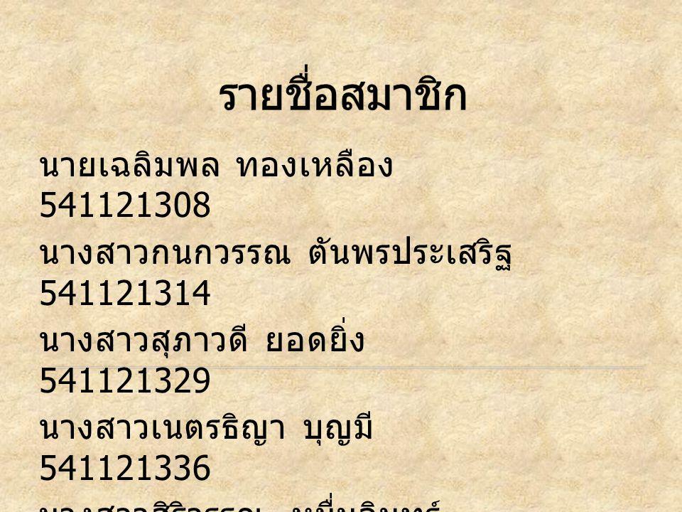 นายเฉลิมพล ทองเหลือง 541121308 นางสาวกนกวรรณ ตันพรประเสริฐ 541121314 นางสาวสุภาวดี ยอดยิ่ง 541121329 นางสาวเนตรธิญา บุญมี 541121336 นางสาวสิริวรรณ หมื