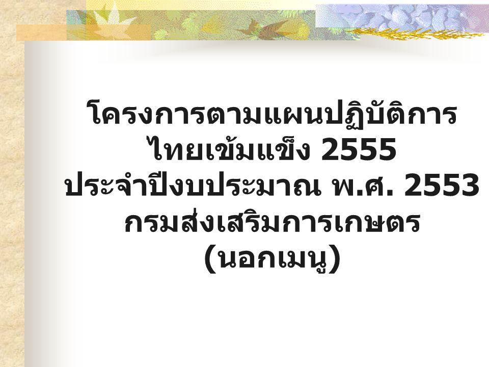 ความเป็นมา  กรมฯ ได้จัดทำแผนปฏิบัติงาน แผนการใช้ จ่ายเงิน และขออนุมัติจัดสรรเงินสำรองจ่าย สำหรับโครงการตามแผนปฏิบัติการไทย เข้มแข็ง 2555 ตาม พรก.