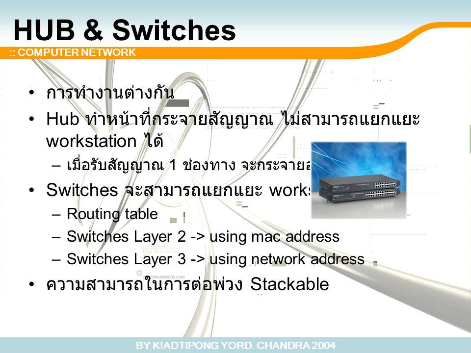 BY KIADTIPONG YORD. CHANDRA 2004 :: COMPUTER NETWORK HUB & Switches การทำงานต่างกัน Hub ทำหน้าที่กระจายสัญญาณ ไม่สามารถแยกแยะ workstation ได้ – เมื่อร