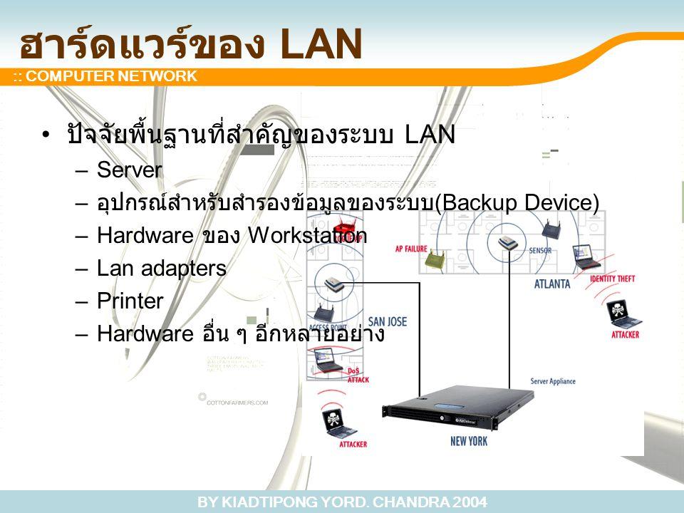 BY KIADTIPONG YORD. CHANDRA 2004 :: COMPUTER NETWORK ฮาร์ดแวร์ของ LAN ปัจจัยพื้นฐานที่สำคัญของระบบ LAN –Server – อุปกรณ์สำหรับสำรองข้อมูลของระบบ (Back