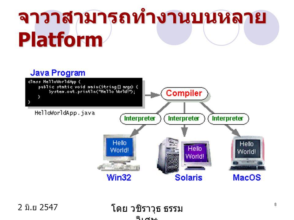 2 มิ. ย 2547 โดย วชิราวุธ ธรรม วิเศษ 8 จาวาสามารถทำงานบนหลาย Platform