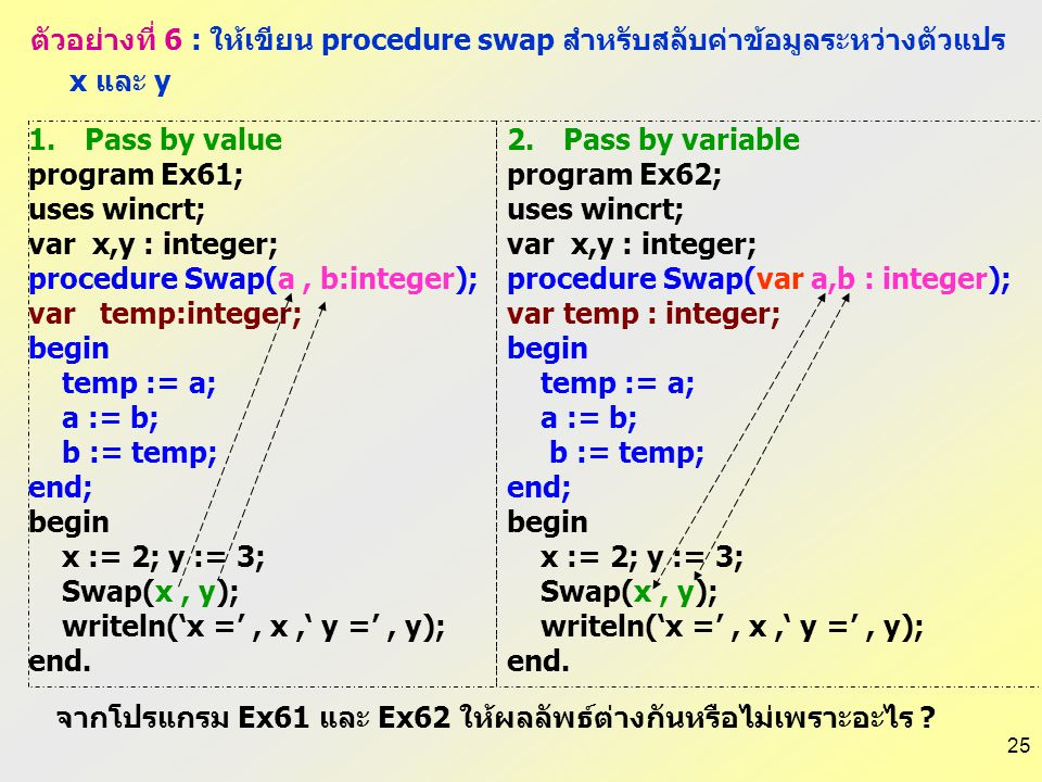 24 program Ex52; uses wincrt; procedure TriangleArea(h,b :real; var area : real); begin area := 0.5*b*h; end; var high, base, area : real; begin write