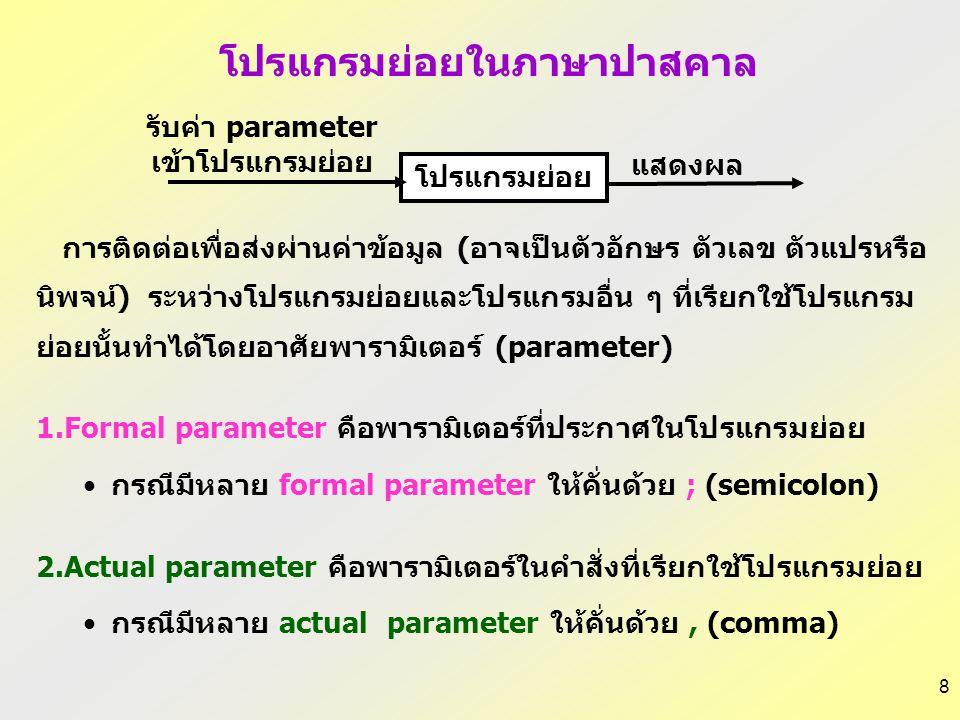 7 PROGRAM Ex1; USES wincrt; BEGIN writeln('****'); writeln('* *'); writeln('****'); writeln('* *'); writeln('****'); writeln('* *'); writeln('****');