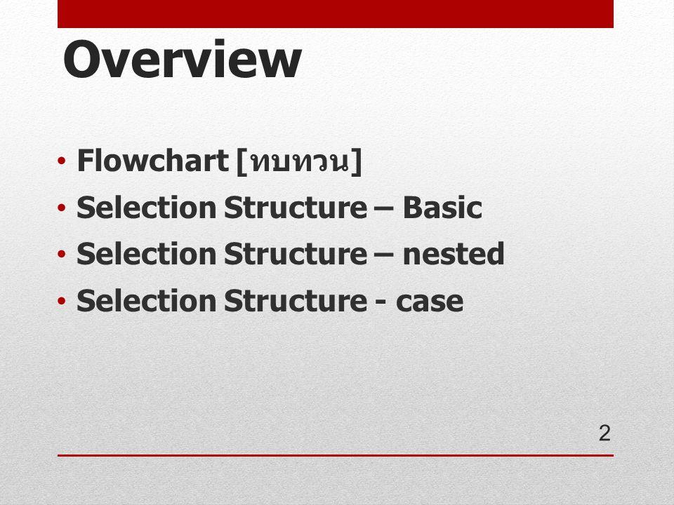 Objective เพื่อให้นิสิตรู้จักโครงสร้างของ Flowchart แบบ selection structure เพื่อให้นิสิตเข้าใจการนำ selection structure ไปใช้งานในรูปแบบต่างๆ เพื่อให้นิสิตสามารถใช้ Selection structure ในการอธิบายกระบวนการแก้ปัญหาได้ 3