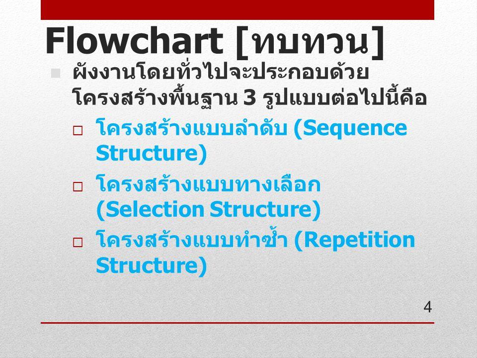 Flowchart [ ทบทวน ] ผังงานโดยทั่วไปจะประกอบด้วย โครงสร้างพื้นฐาน 3 รูปแบบต่อไปนี้คือ  โครงสร้างแบบลำดับ (Sequence Structure)  โครงสร้างแบบทางเลือก (Selection Structure)  โครงสร้างแบบทำซ้ำ (Repetition Structure) 4