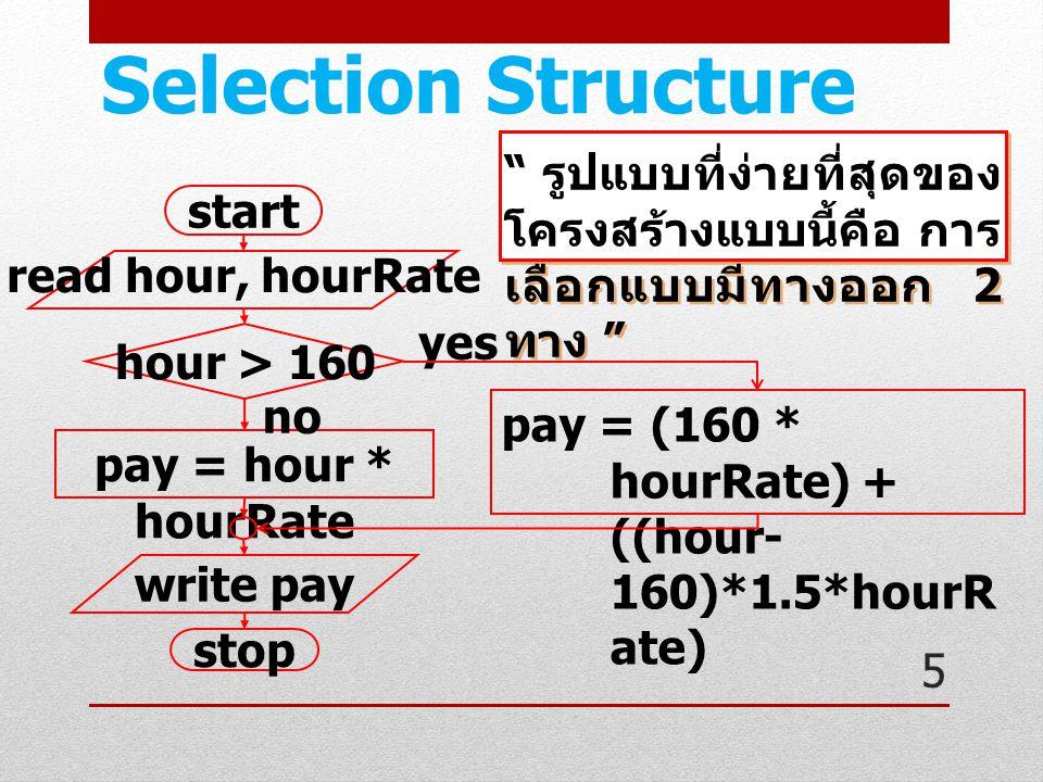 รูปแบบที่ง่ายที่สุดของ โครงสร้างแบบนี้คือ การ เลือกแบบมีทางออก 2 ทาง 5 Selection Structure start read hour, hourRate hour > 160 pay = hour * hourRate write pay pay = (160 * hourRate) + ((hour- 160)*1.5*hourR ate) stop yes no