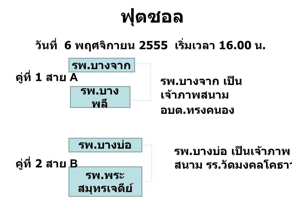 รพ. บางจาก รพ. บาง พลี รพ. บางบ่อ รพ. พระ สมุทรเจดีย์ วันที่ 6 พฤศจิกายน 2555 เริ่มเวลา 16.00 น. คู่ที่ 1 สาย A คู่ที่ 2 สาย B รพ. บางจาก เป็น เจ้าภาพ