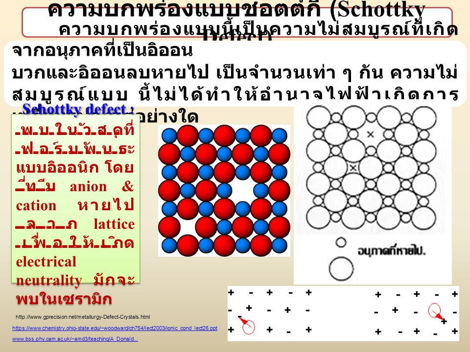 http://www.doitpoms.ac.uk/tlplib/dislocations/images/raft3.jpg