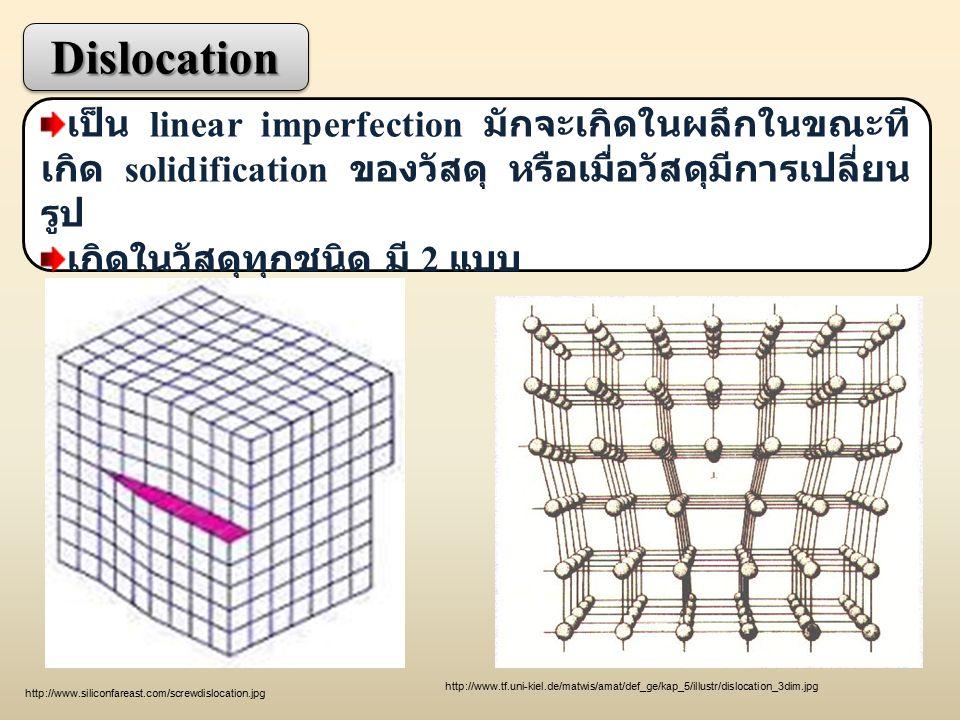 DislocationDislocation เป็น linear imperfection มักจะเกิดในผลึกในขณะที เกิด solidification ของวัสดุ หรือเมื่อวัสดุมีการเปลี่ยน รูป เกิดในวัสดุทุกชนิด