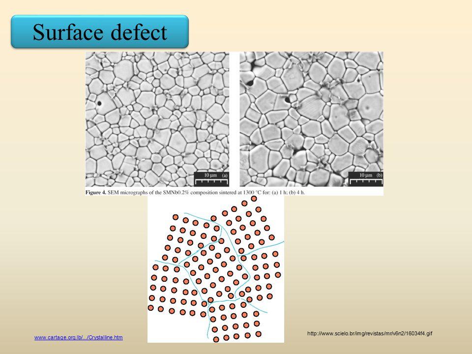 Surface defect www.cartage.org.lb/.../Crystalline.htm http://www.scielo.br/img/revistas/mr/v6n2/16034f4.gif