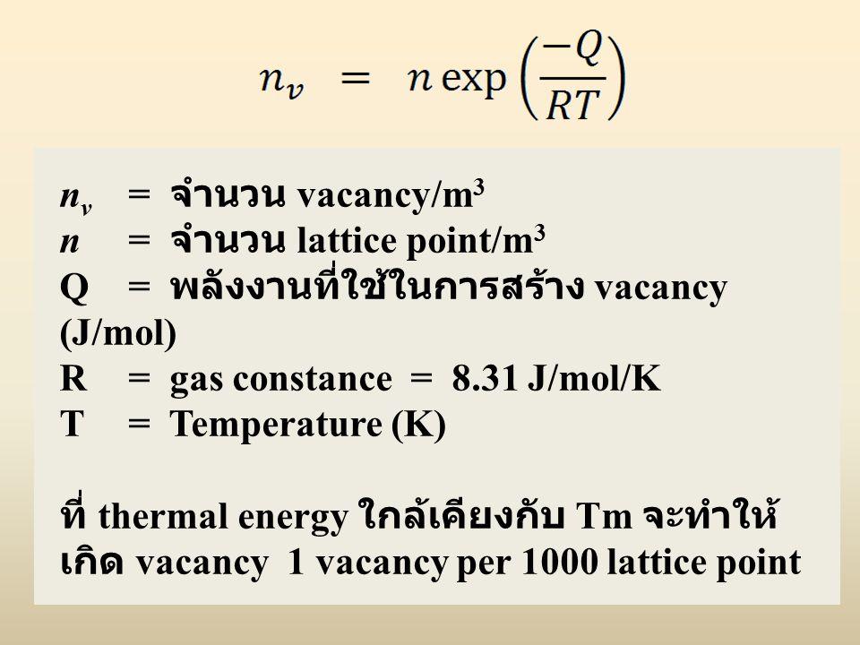 n v = จำนวน vacancy/m 3 n= จำนวน lattice point/m 3 Q= พลังงานที่ใช้ในการสร้าง vacancy (J/mol) R = gas constance = 8.31 J/mol/K T= Temperature (K) ที่