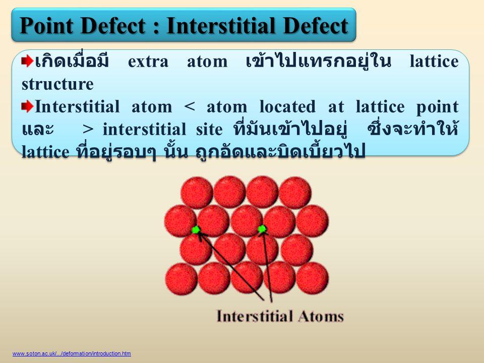 Point Defect : Interstitial Defect เกิดเมื่อมี extra atom เข้าไปแทรกอยู่ใน lattice structure Interstitial atom interstitial site ที่มันเข้าไปอยู่ ซึ่ง