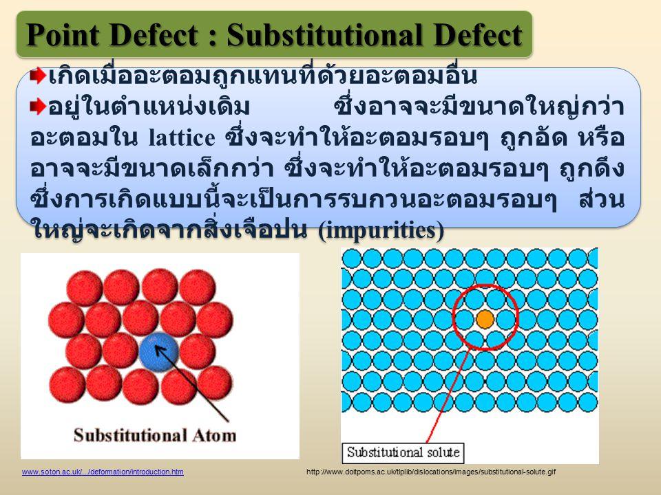 Point Defect : Substitutional Defect เกิดเมื่ออะตอมถูกแทนที่ด้วยอะตอมอื่น อยู่ในตำแหน่งเดิม ซึ่งอาจจะมีขนาดใหญ่กว่า อะตอมใน lattice ซึ่งจะทำให้อะตอมรอ