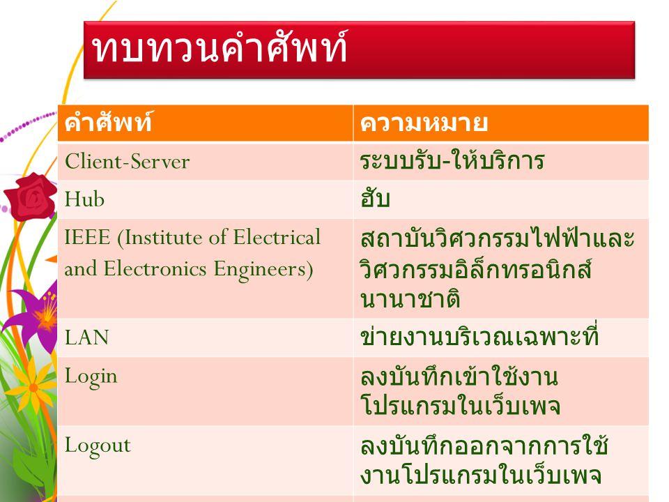 ทบทวนคำศัพท์ คำศัพท์ความหมาย Client-Server ระบบรับ - ให้บริการ Hub ฮับ IEEE (Institute of Electrical and Electronics Engineers) สถาบันวิศวกรรมไฟฟ้าและ วิศวกรรมอิล็กทรอนิกส์ นานาชาติ LAN ข่ายงานบริเวณเฉพาะที่ Login ลงบันทึกเข้าใช้งาน โปรแกรมในเว็บเพจ Logout ลงบันทึกออกจากการใช้ งานโปรแกรมในเว็บเพจ MODEM ตัวแปลงสัญญาณระหว่าง Digital กับ Analog