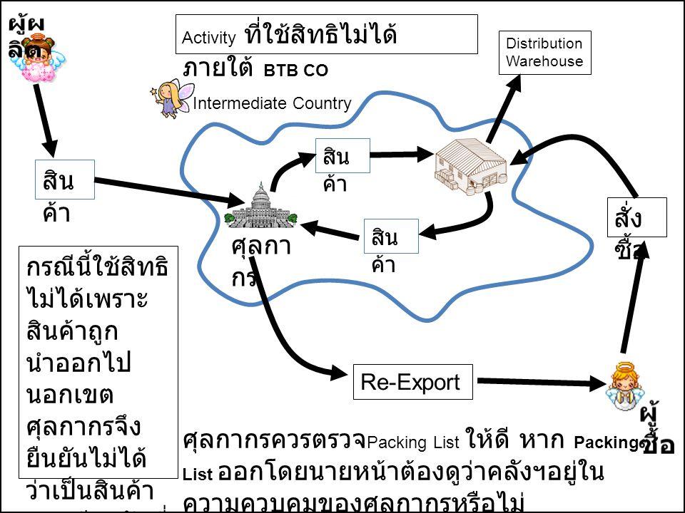 Intermediate Country สิน ค้า ศุลกา กร สิน ค้า Distribution Warehouse สั่ง ซื้อ สิน ค้า Re-Export กรณีนี้ใช้สิทธิ ไม่ได้เพราะ สินค้าถูก นำออกไป นอกเขต