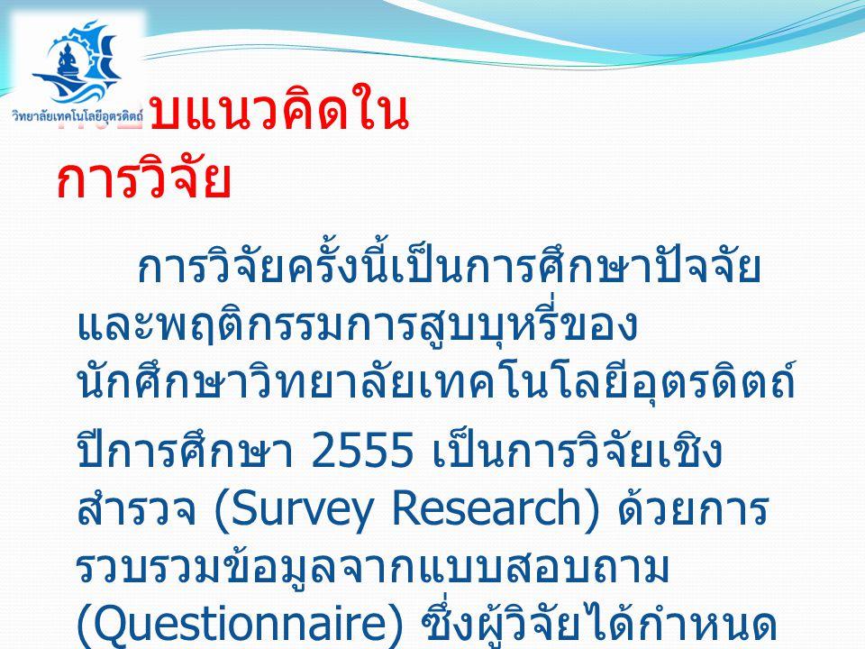 กรอบแนวคิดใน การวิจัย การวิจัยครั้งนี้เป็นการศึกษาปัจจัย และพฤติกรรมการสูบบุหรี่ของ นักศึกษาวิทยาลัยเทคโนโลยีอุตรดิตถ์ ปีการศึกษา 2555 เป็นการวิจัยเชิง สำรวจ (Survey Research) ด้วยการ รวบรวมข้อมูลจากแบบสอบถาม (Questionnaire) ซึ่งผู้วิจัยได้กำหนด กรอบแนวคิดในการวิจัยดังนี้