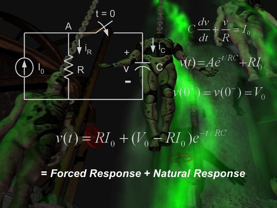 = Forced Response + Natural Response