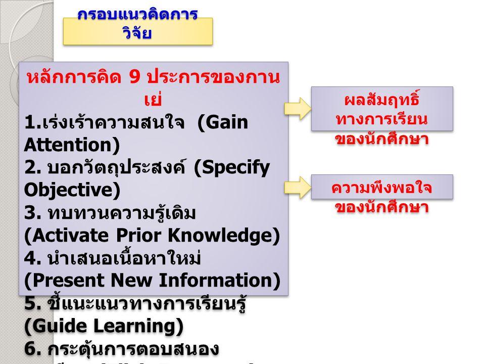 กรอบแนวคิดการ วิจัย หลักการคิด 9 ประการของกาน เย่ 1. เร่งเร้าความสนใจ (Gain Attention) 2. บอกวัตถุประสงค์ (Specify Objective) 3. ทบทวนความรู้เดิม (Act