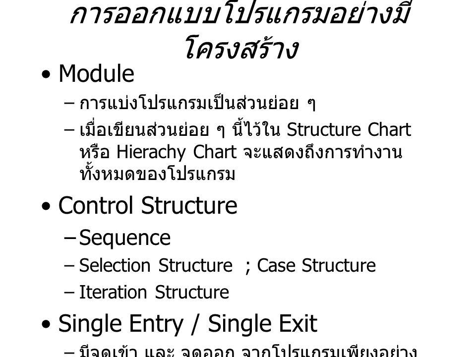 การออกแบบโปรแกรมอย่างมี โครงสร้าง Module – การแบ่งโปรแกรมเป็นส่วนย่อย ๆ – เมื่อเขียนส่วนย่อย ๆ นี้ไว้ใน Structure Chart หรือ Hierachy Chart จะแสดงถึงก