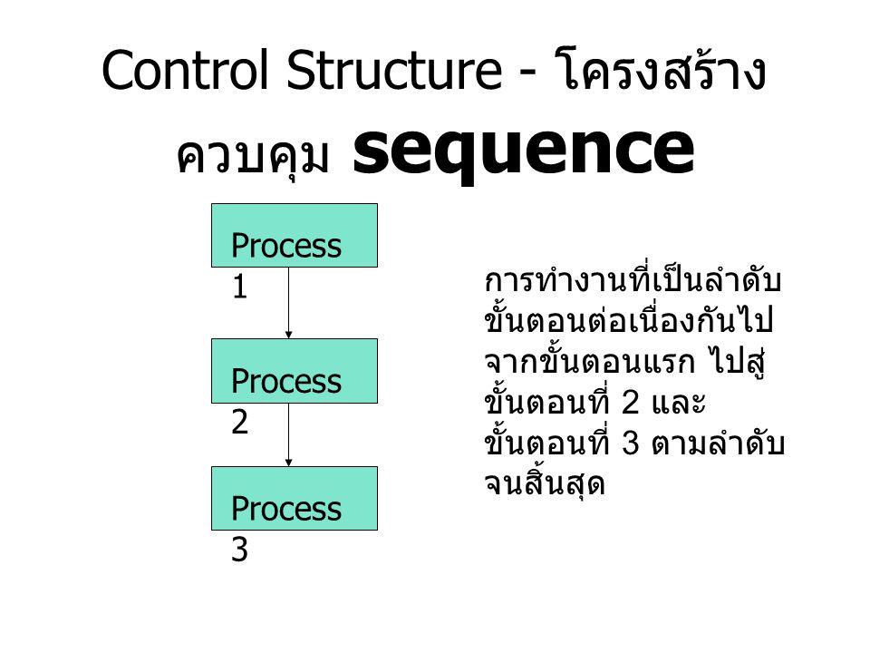 Proce ss 1 tru e false condit ion Proce ss 1 Proce ss 3 Proce ss 2 condit ion Case 2Case 3 Control Structure - โครงสร้าง ควบคุม selection เป็นการทำงานที่ต้องมีการตัดสินใจ เลือกการทำงาน ขั้นตอนไป ซึ่งจะมีทางเลือกอยู่ ตั้งแต่ 2 ทางเลือก ขึ้นไป และจะต้องพิจารณาจากเงื่อนไขที่กำหนด เพื่อตัดสินใจเลือกขั้นตอนการทำงานต่อไป Case 1