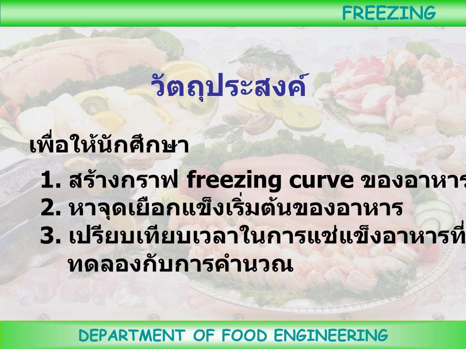 DEPARTMENT OF FOOD ENGINEERING FREEZING ปฏิบัติการเรื่อง การแช่แข็ง