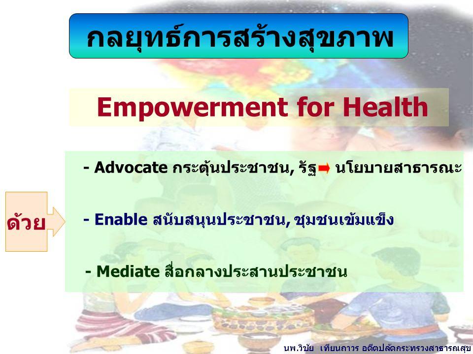 Empowerment for Health - Advocate กระตุ้นประชาชน, รัฐ นโยบายสาธารณะ - Enable สนับสนุนประชาชน, ชุมชนเข้มแข็ง - Mediate สื่อกลางประสานประชาชน ด้วย กลยุท