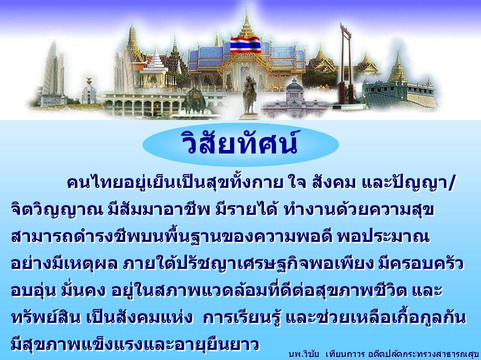 วิสัยทัศน์ คนไทยอยู่เย็นเป็นสุขทั้งกาย ใจ สังคม และปัญญา/ จิตวิญญาณ มีสัมมาอาชีพ มีรายได้ ทำงานด้วยความสุข สามารถดำรงชีพบนพื้นฐานของความพอดี พอประมาณ