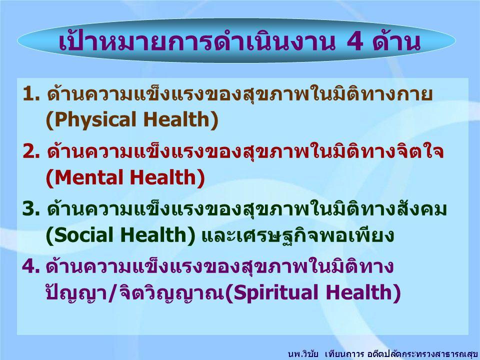 1. ด้านความแข็งแรงของสุขภาพในมิติทางกาย (Physical Health) 2. ด้านความแข็งแรงของสุขภาพในมิติทางจิตใจ (Mental Health) 3. ด้านความแข็งแรงของสุขภาพในมิติท